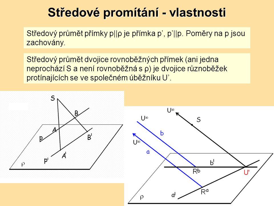 Perspektiva str. 75-89