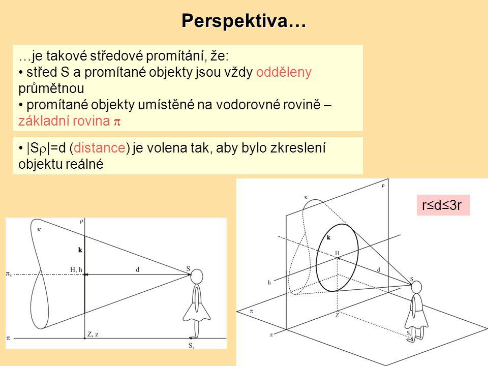 Příště? Kruhový a parabolický oblouk v perspektivě.