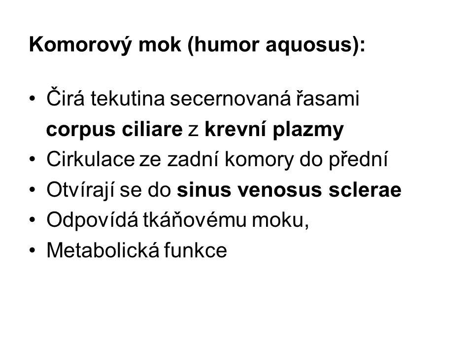 Komorový mok (humor aquosus): Čirá tekutina secernovaná řasami corpus ciliare z krevní plazmy Cirkulace ze zadní komory do přední Otvírají se do sinus