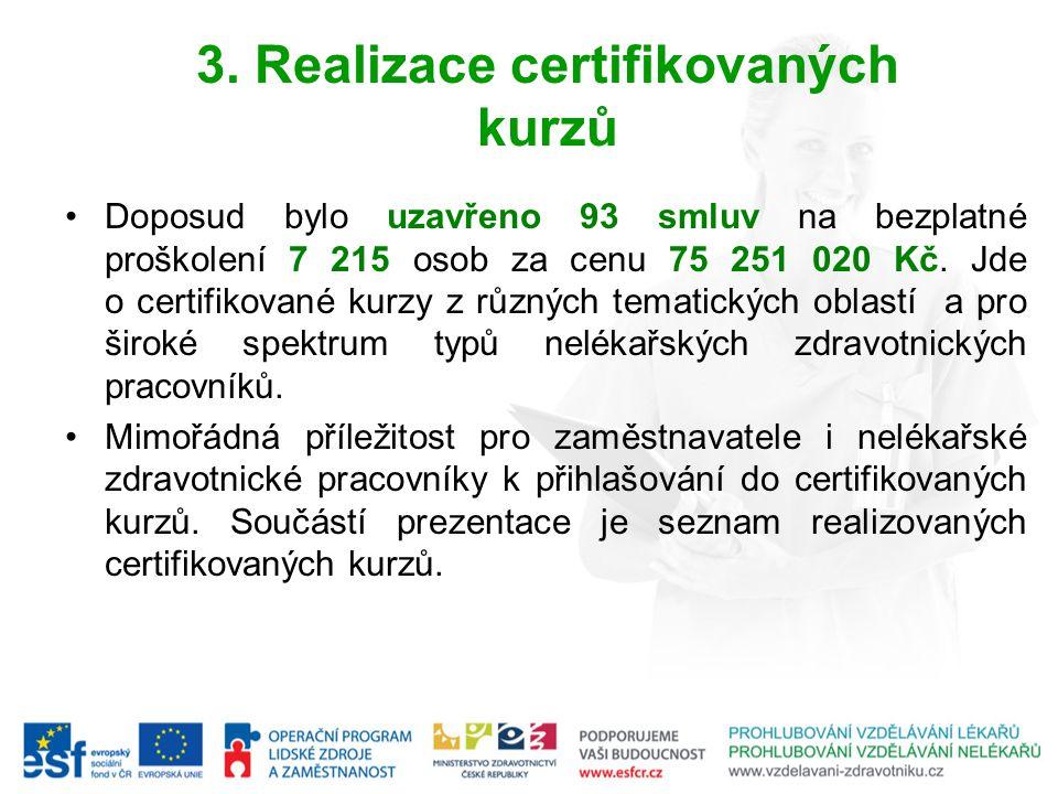 4.Tvorba nových certifikovaných kurzů Součástí projektu je také tvorba nových certifikovaných kurzů.