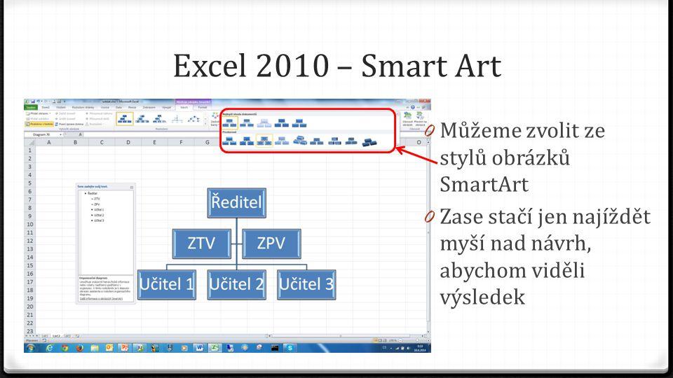 Excel 2010 – Smart Art 0 Můžeme zvolit ze stylů obrázků SmartArt 0 Zase stačí jen najíždět myší nad návrh, abychom viděli výsledek