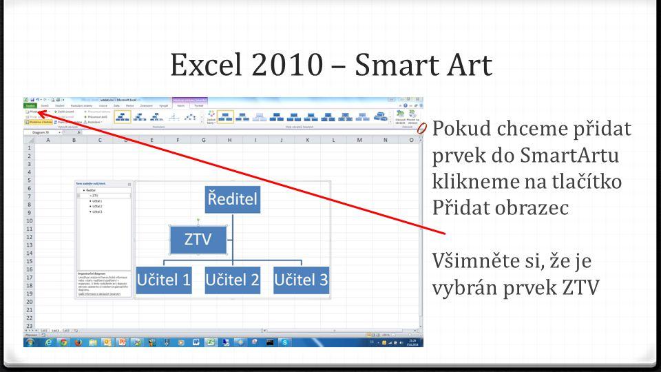 Excel 2010 – Smart Art 0 Pokud chceme přidat prvek do SmartArtu klikneme na tlačítko Přidat obrazec Všimněte si, že je vybrán prvek ZTV
