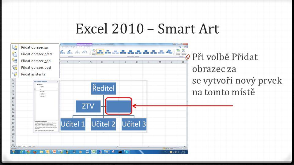 Excel 2010 – Smart Art 0 Při volbě Přidat obrazec za se vytvoří nový prvek na tomto místě
