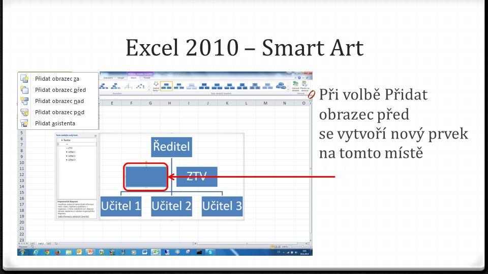 Excel 2010 – Smart Art 0 Při volbě Přidat obrazec před se vytvoří nový prvek na tomto místě