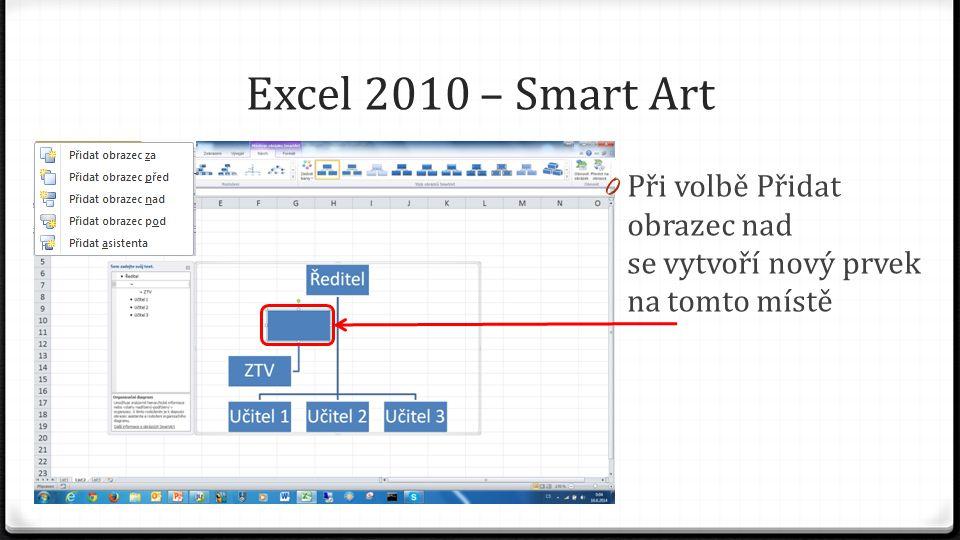 Excel 2010 – Smart Art 0 Při volbě Přidat obrazec nad se vytvoří nový prvek na tomto místě