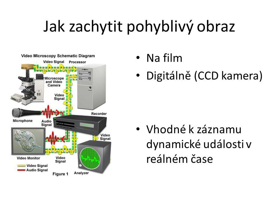Jak zachytit pohyblivý obraz Na film Digitálně (CCD kamera) Vhodné k záznamu dynamické události v reálném čase