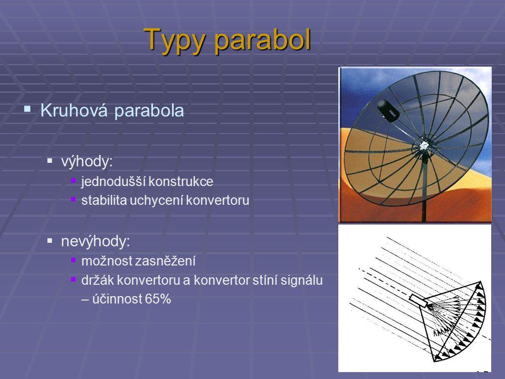 Typy parabol  Kruhová parabola  výhody:  jednodušší konstrukce  stabilita uchycení konvertoru  nevýhody:  možnost zasněžení  držák konvertoru a konvertor stíní signálu – účinnost 65%