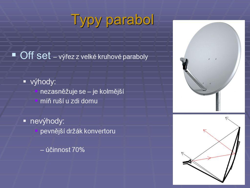 Typy parabol  Off set – výřez z velké kruhové paraboly  výhody:  nezasněžuje se – je kolmější  míň ruší u zdi domu  nevýhody:  pevnější držák konvertoru – účinnost 70%