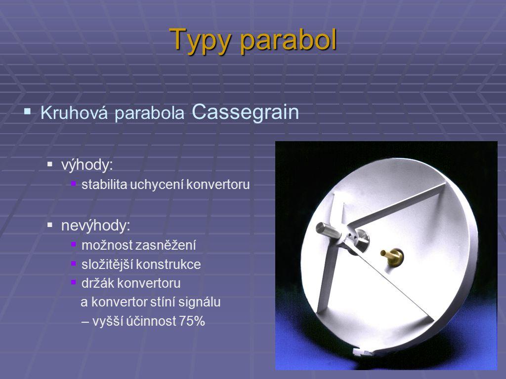 Typy parabol  Kruhová parabola Cassegrain  výhody:  stabilita uchycení konvertoru  nevýhody:  možnost zasněžení  složitější konstrukce  držák konvertoru a konvertor stíní signálu – vyšší účinnost 75%