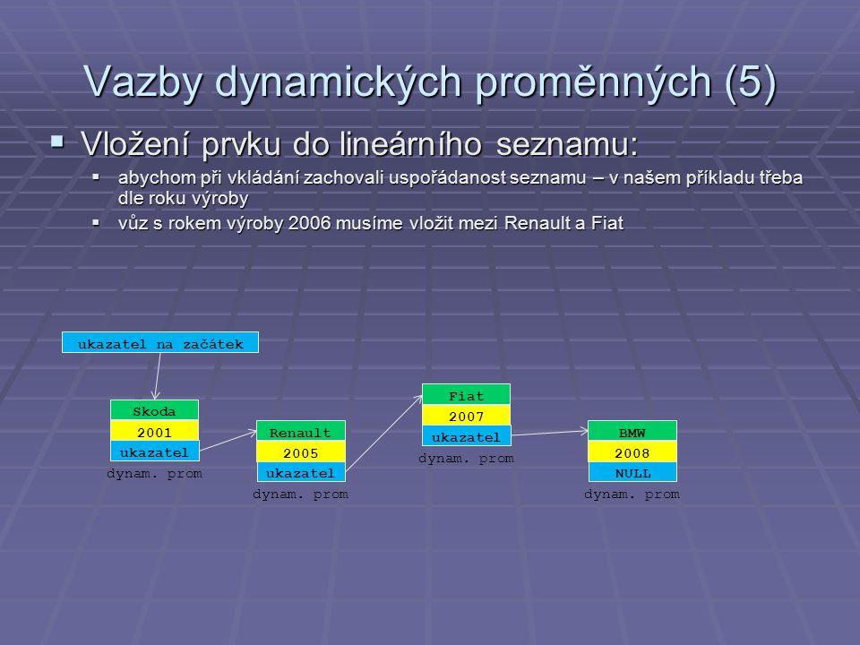 Vazby dynamických proměnných (5)  Vložení prvku do lineárního seznamu:  abychom při vkládání zachovali uspořádanost seznamu – v našem příkladu třeba dle roku výroby  vůz s rokem výroby 2006 musíme vložit mezi Renault a Fiat Renault 2005 ukazatel dynam.
