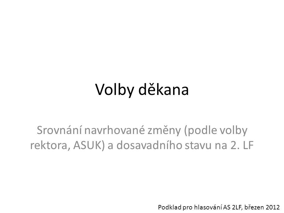 Volby děkana Srovnání navrhované změny (podle volby rektora, ASUK) a dosavadního stavu na 2.
