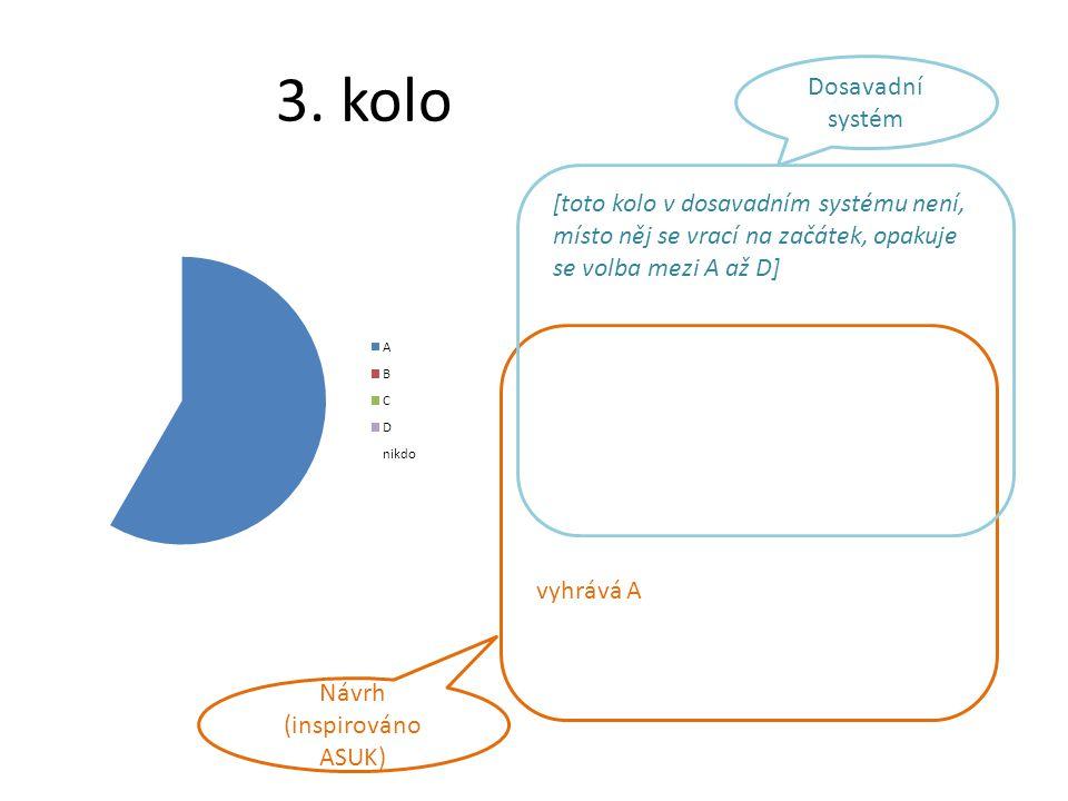 3. kolo vyhrává A Návrh (inspirováno ASUK) [toto kolo v dosavadním systému není, místo něj se vrací na začátek, opakuje se volba mezi A až D] Dosavadn