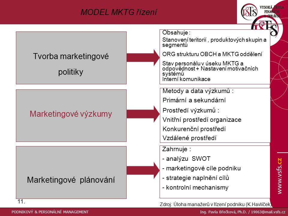11.MODEL MKTG řízení PODNIKOVÝ & PERSONÁLNÍ MANAGEMENT Ing.