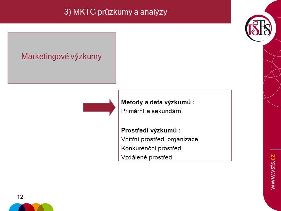 12. 3) MKTG průzkumy a analýzy Marketingové výzkumy Metody a data výzkumů : Primární a sekundární Prostředí výzkumů : Vnitřní prostředí organizace Kon