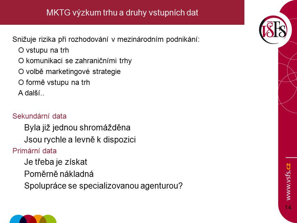 14. MKTG výzkum trhu a druhy vstupních dat Snižuje rizika při rozhodování v mezinárodním podnikání: O vstupu na trh O komunikaci se zahraničními trhy