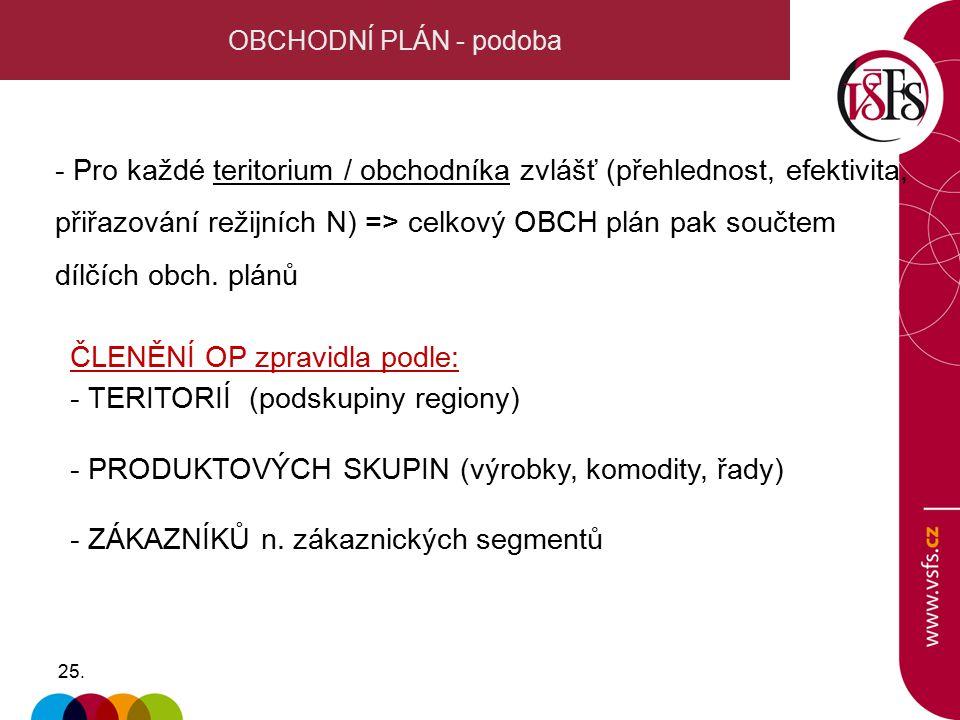 25. OBCHODNÍ PLÁN - podoba - Pro každé teritorium / obchodníka zvlášť (přehlednost, efektivita, přiřazování režijních N) => celkový OBCH plán pak souč