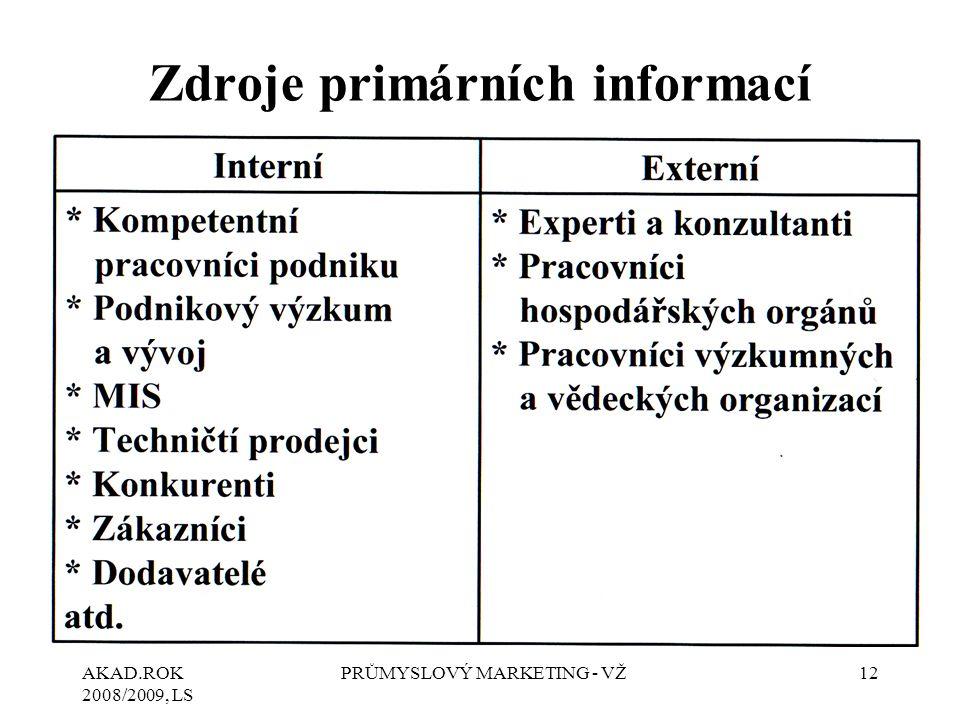 AKAD.ROK 2008/2009, LS PRŮMYSLOVÝ MARKETING - VŽ12 Zdroje primárních informací