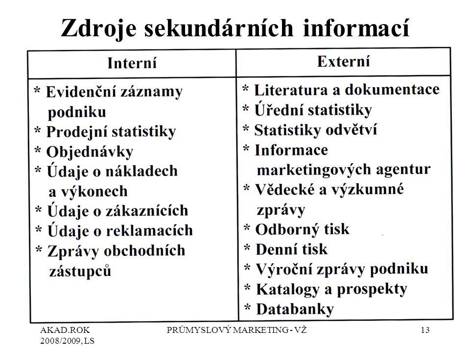 AKAD.ROK 2008/2009, LS PRŮMYSLOVÝ MARKETING - VŽ13 Zdroje sekundárních informací