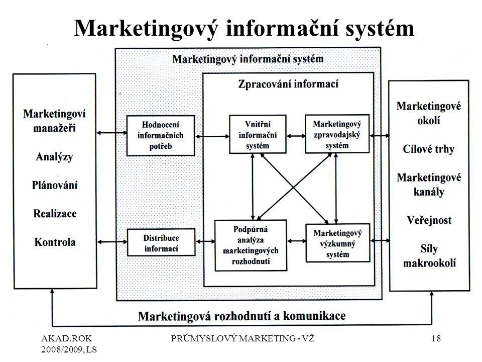 AKAD.ROK 2008/2009, LS PRŮMYSLOVÝ MARKETING - VŽ18 Marketingový informační systém