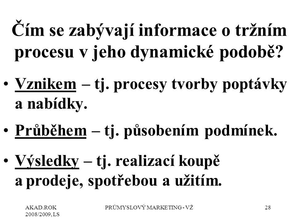 AKAD.ROK 2008/2009, LS PRŮMYSLOVÝ MARKETING - VŽ28 Čím se zabývají informace o tržním procesu v jeho dynamické podobě? Vznikem – tj. procesy tvorby po