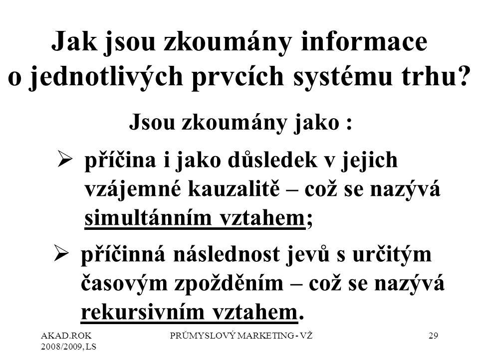 AKAD.ROK 2008/2009, LS PRŮMYSLOVÝ MARKETING - VŽ29 Jak jsou zkoumány informace o jednotlivých prvcích systému trhu? Jsou zkoumány jako :  příčina i j