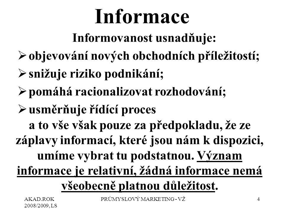 AKAD.ROK 2008/2009, LS PRŮMYSLOVÝ MARKETING - VŽ4 Informovanost usnadňuje: Informace  objevování nových obchodních příležitostí;  snižuje riziko pod