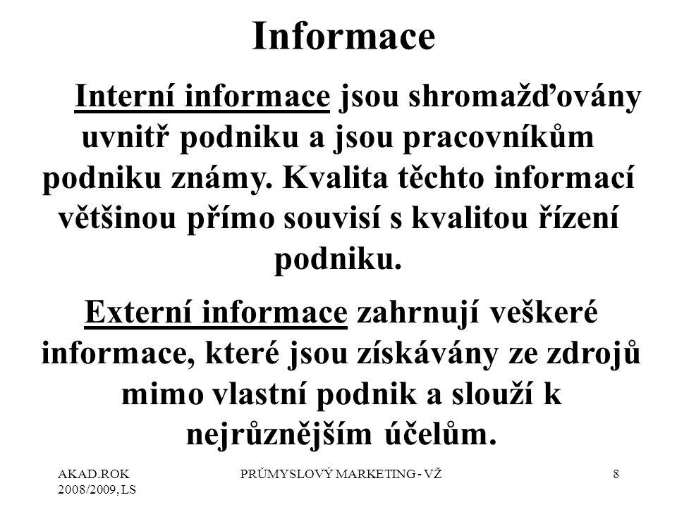 AKAD.ROK 2008/2009, LS PRŮMYSLOVÝ MARKETING - VŽ8 Interní informace jsou shromažďovány uvnitř podniku a jsou pracovníkům podniku známy. Kvalita těchto