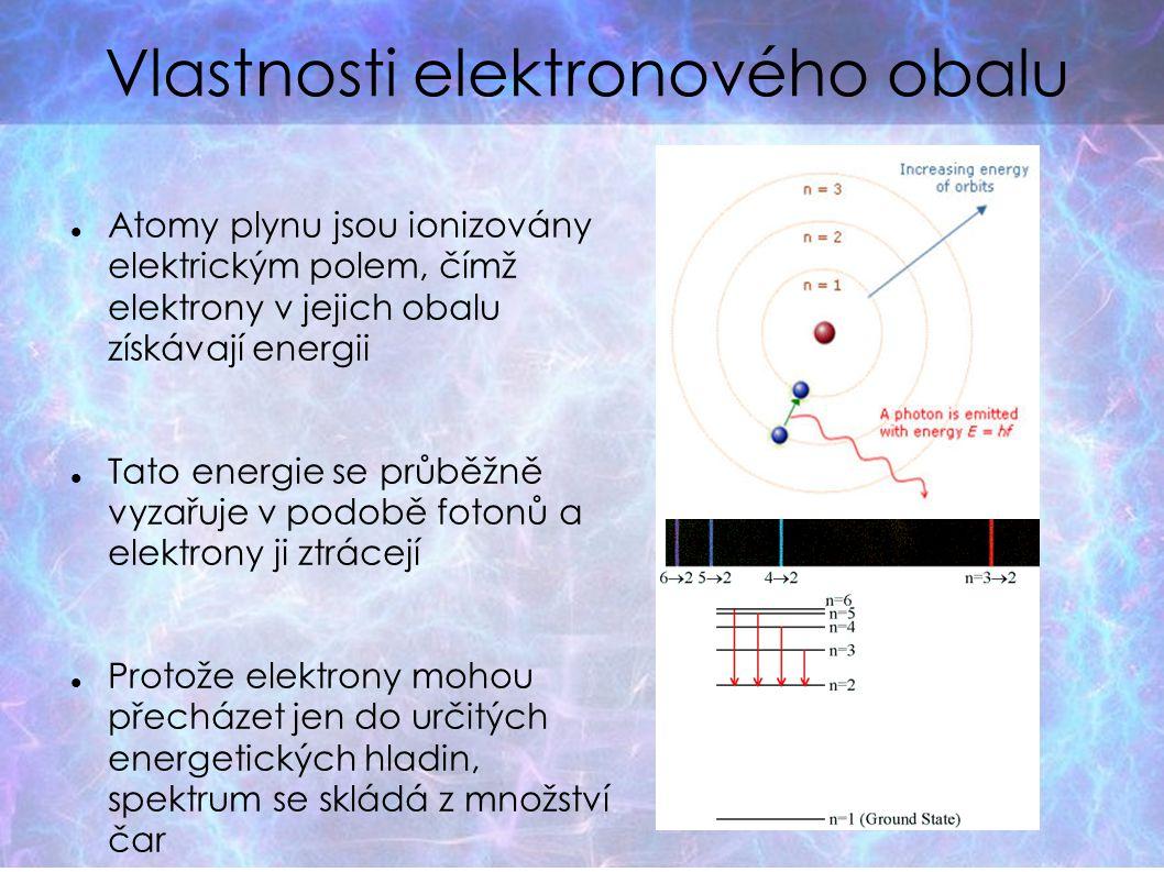Vlastnosti elektronového obalu Atomy plynu jsou ionizovány elektrickým polem, čímž elektrony v jejich obalu získávají energii Tato energie se průběžně vyzařuje v podobě fotonů a elektrony ji ztrácejí Protože elektrony mohou přecházet jen do určitých energetických hladin, spektrum se skládá z množství čar