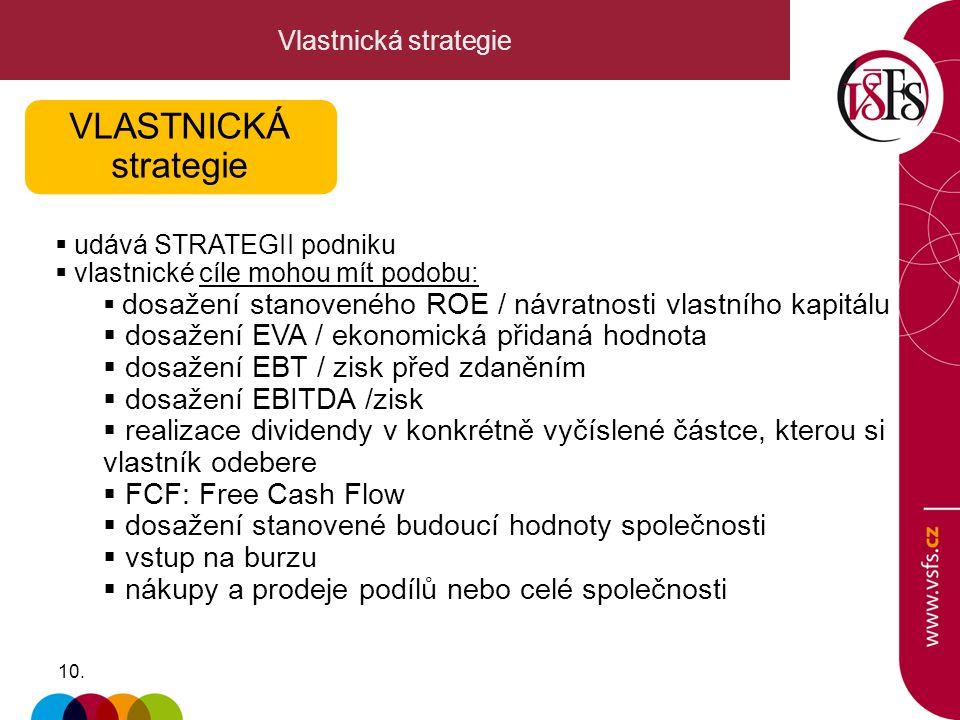 10. Vlastnická strategie  udává STRATEGII podniku  vlastnické cíle mohou mít podobu:  dosažení stanoveného ROE / návratnosti vlastního kapitálu  d