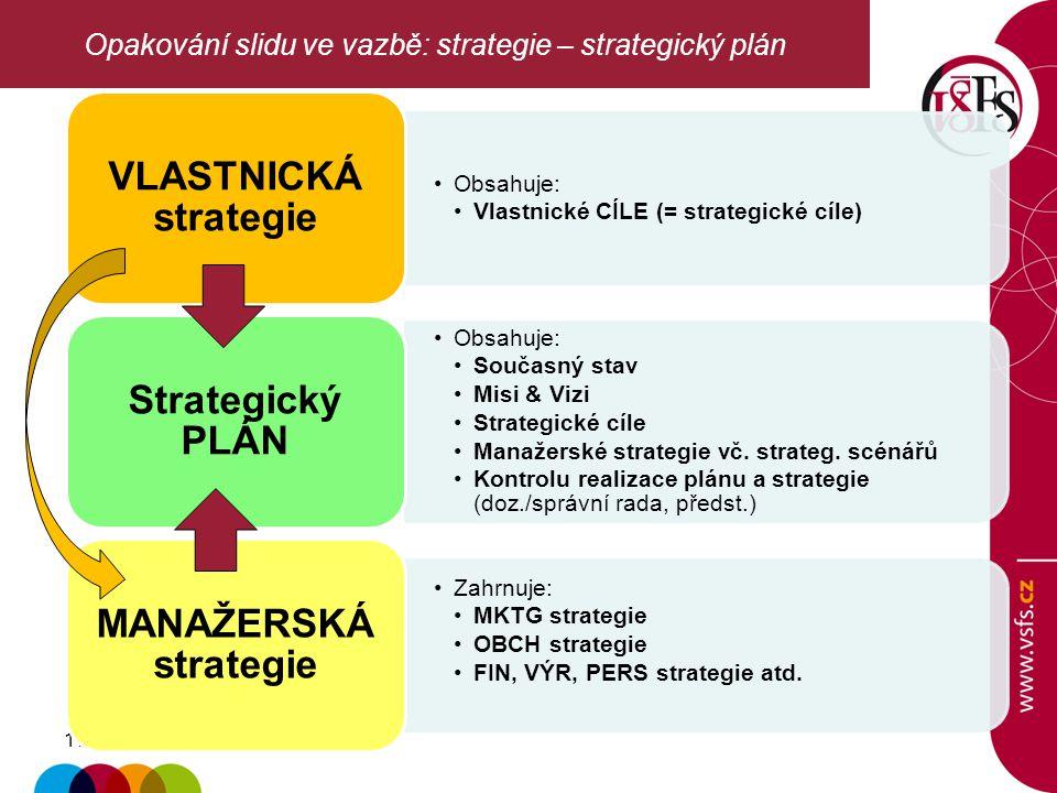 17. Opakování slidu ve vazbě: strategie – strategický plán Obsahuje: Vlastnické CÍLE (= strategické cíle) VLASTNICKÁ strategie Obsahuje: Současný stav