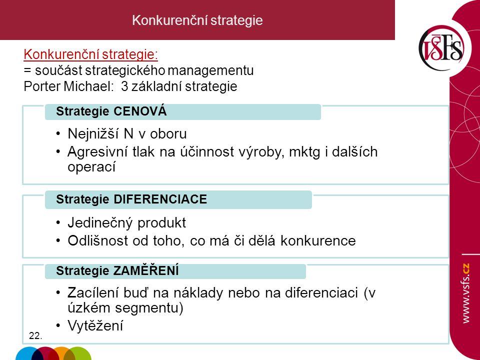 Nejnižší N v oboru Agresivní tlak na účinnost výroby, mktg i dalších operací Strategie CENOVÁ Jedinečný produkt Odlišnost od toho, co má či dělá konku