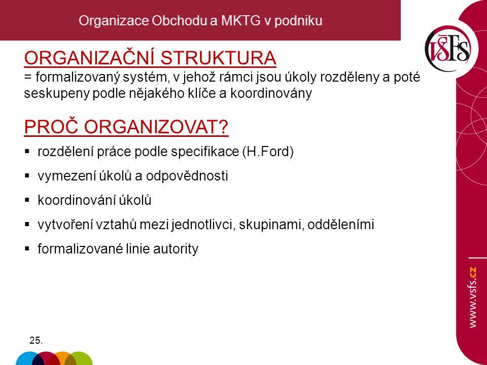 25. Organizace Obchodu a MKTG v podniku ORGANIZAČNÍ STRUKTURA = formalizovaný systém, v jehož rámci jsou úkoly rozděleny a poté seskupeny podle nějaké