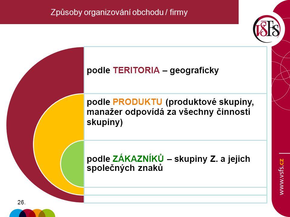 podle TERITORIA – geograficky podle PRODUKTU (produktové skupiny, manažer odpovídá za všechny činnosti skupiny) podle ZÁKAZNÍKŮ – skupiny Z. a jejich