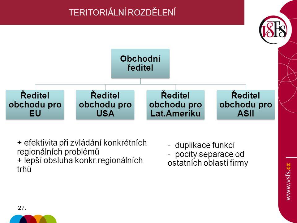 27. TERITORIÁLNÍ ROZDĚLENÍ + efektivita při zvládání konkrétních regionálních problémů + lepší obsluha konkr.regionálních trhů Obchodní ředitel Ředite