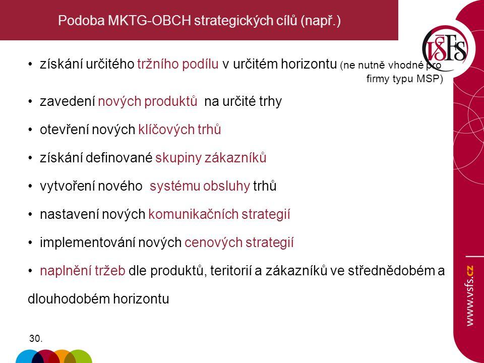 30. Podoba MKTG-OBCH strategických cílů (např.) získání určitého tržního podílu v určitém horizontu (ne nutně vhodné pro firmy typu MSP) zavedení nový
