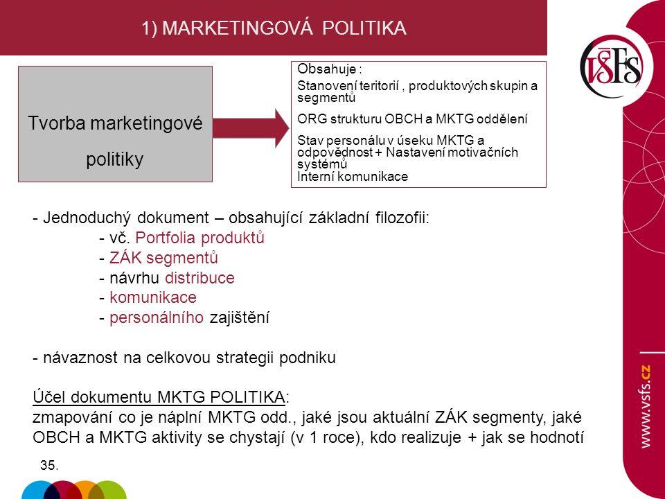 35. 1) MARKETINGOVÁ POLITIKA - Jednoduchý dokument – obsahující základní filozofii: - vč. Portfolia produktů - ZÁK segmentů - návrhu distribuce - komu