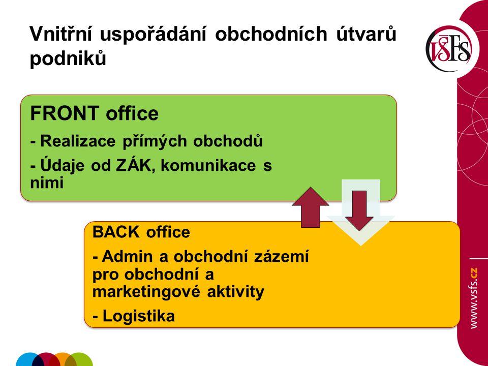 36 Vnitřní uspořádání obchodních útvarů podniků FRONT office - Realizace přímých obchodů - Údaje od ZÁK, komunikace s nimi BACK office - Admin a obcho