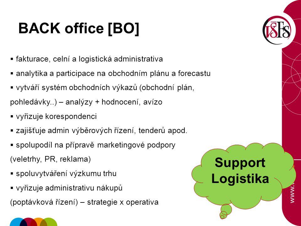 38 BACK office [BO]  fakturace, celní a logistická administrativa  analytika a participace na obchodním plánu a forecastu  vytváří systém obchodníc