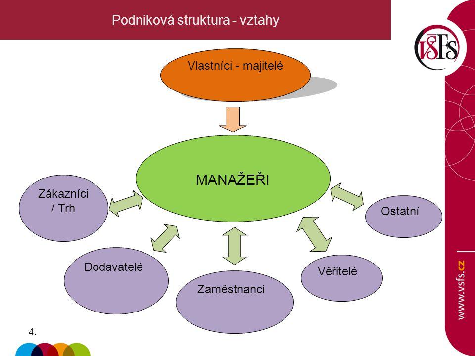 35.1) MARKETINGOVÁ POLITIKA - Jednoduchý dokument – obsahující základní filozofii: - vč.
