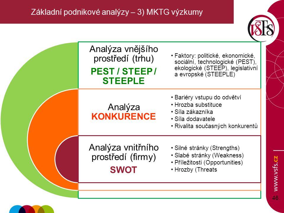 46. Základní podnikové analýzy – 3) MKTG výzkumy Analýza vnějšího prostředí (trhu) PEST / STEEP / STEEPLE Analýza KONKURENCE Analýza vnitřního prostře