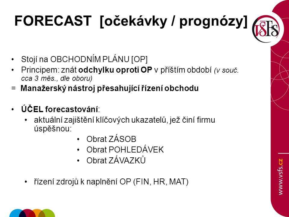 58 FORECAST [očekávky / prognózy] Stojí na OBCHODNÍM PLÁNU [OP] Principem: znát odchylku oproti OP v příštím období (v souč. cca 3 měs., dle oboru) =