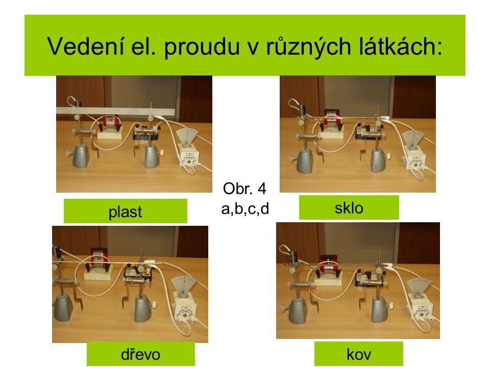 Vedení el. proudu v různých látkách: plast sklo dřevokov Obr. 4 a,b,c,d