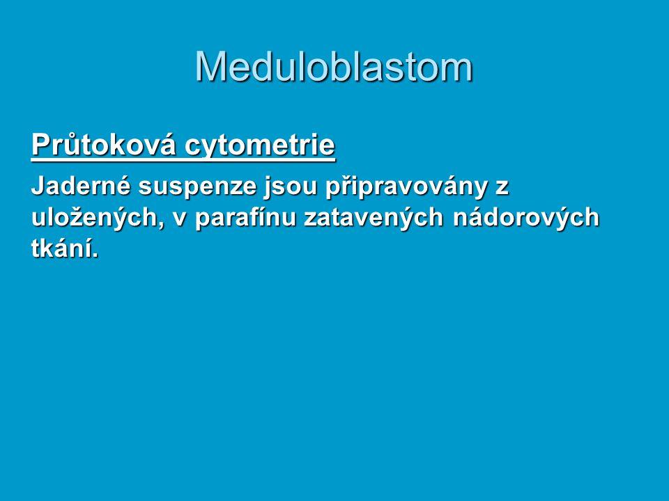 Meduloblastom Průtoková cytometrie Jaderné suspenze jsou připravovány z uložených, v parafínu zatavených nádorových tkání.