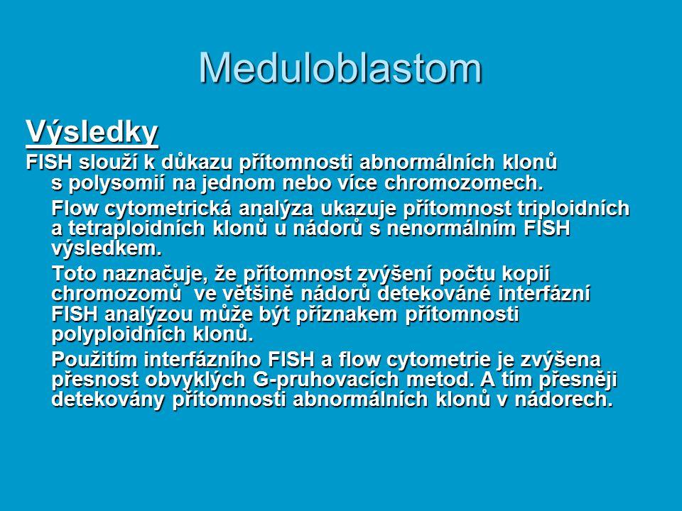 Meduloblastom Výsledky FISH slouží k důkazu přítomnosti abnormálních klonů s polysomií na jednom nebo více chromozomech. Flow cytometrická analýza uka