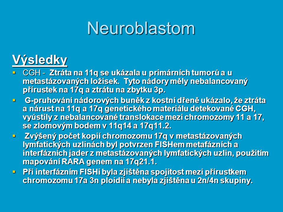 Neuroblastom Výsledky  CGH - Ztráta na 11q se ukázala u primárních tumorů a u metastázovaných ložisek. Tyto nádory měly nebalancovaný přírustek na 17