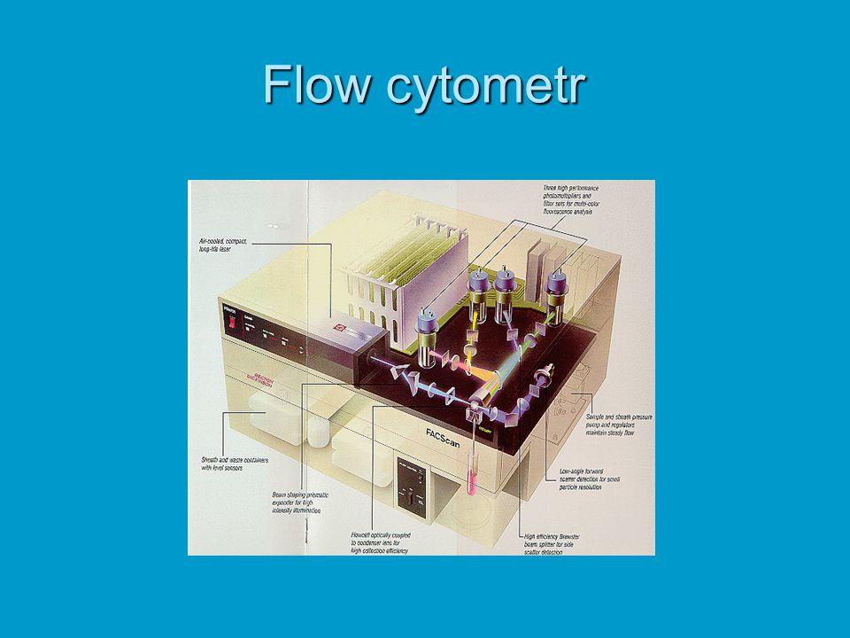 Flow cytometr