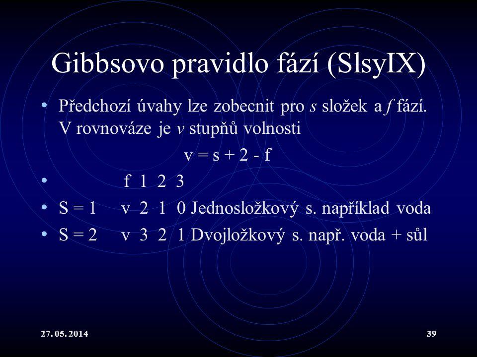 27. 05. 201439 Gibbsovo pravidlo fází (SlsyIX) Předchozí úvahy lze zobecnit pro s složek a f fází.