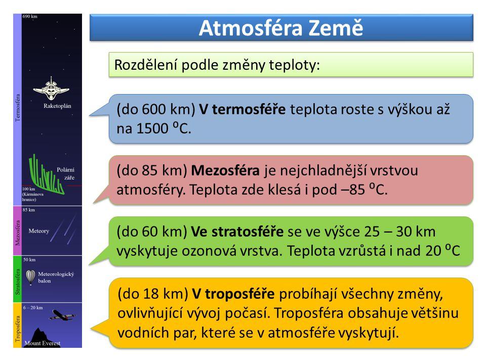 Atmosféra Země (do 18 km) V troposféře probíhají všechny změny, ovlivňující vývoj počasí.