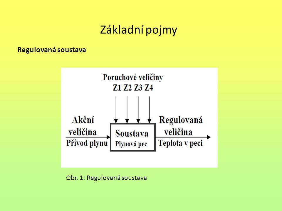 Základní pojmy Regulovaná soustava Obr. 1: Regulovaná soustava