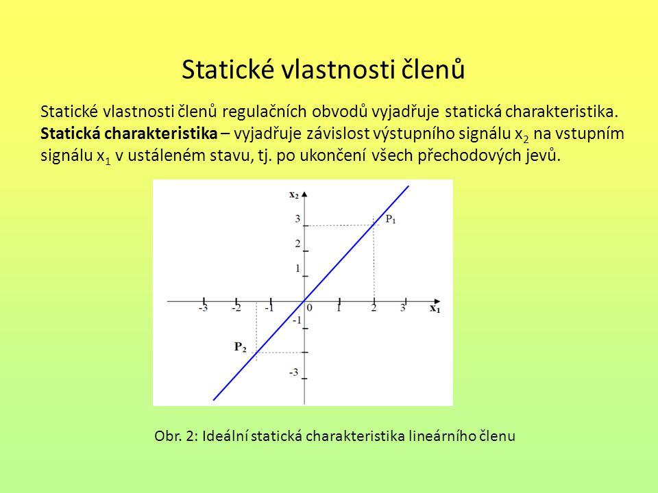 Statické vlastnosti členů Statické vlastnosti členů regulačních obvodů vyjadřuje statická charakteristika.